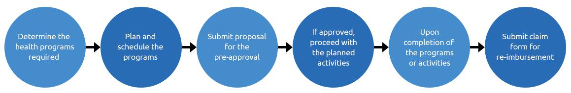 application-process_03